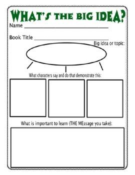 Common Core Graphic Organizer