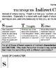 Common Core Graphic Organizer: Indirect Characterization RL9-10.3