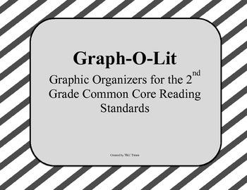 Common Core Graphic Organizers for Fiction