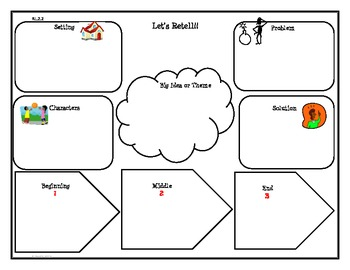 Common Core Graphic Organizers - 2nd Grade - Reading: Literature Standards