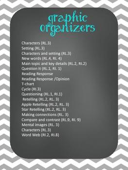 Common Core Graphic Organizers Reading K-1