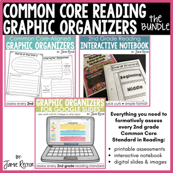Common Core Graphic Organizers - The COMPLETE System [formative assessment]