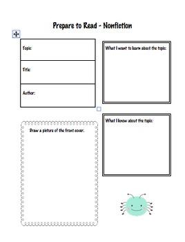 Common Core Graphic Organizers for 2nd Grade