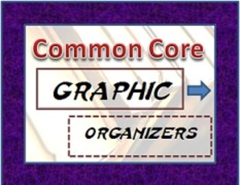 Common Core Graphic Organizers for Non Fiction Text and Argument Writing