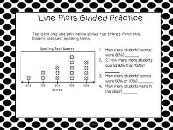 Graphing Unit - Common Core Aligned!