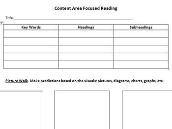 Common Core Reading (Guided Reading Activities)