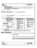Common Core Guided Reading Lesson Plan Templates for Guided Reading Levels A-M