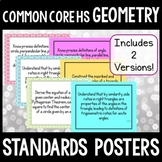 Common Core High School Geometry Standards Posters
