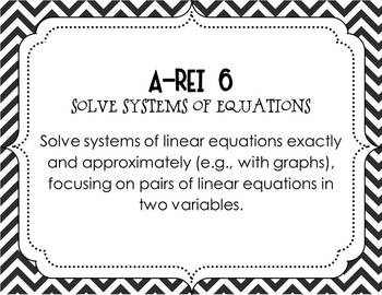 Common Core High School Math Standards Posters {Black and White Edition}