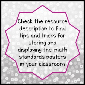 Common Core High School Standards Posters