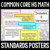 Common Core High School Math Standards Posters