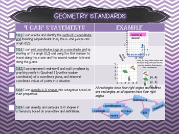 """Common Core """"I CAN"""" Wall Posters - 5th Grade Math"""