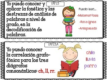 """Common Core """"I Can"""" Language Arts Posters in Spanish for 1st Grade"""