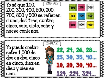 "Common Core ""I Can"" Math Posters in Spanish for 2nd Grade"