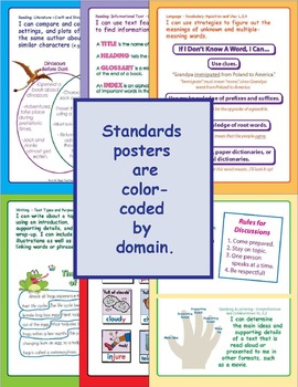 """DELUXE Common Core Standards Posters: 3rd Grade Language Arts """"I Can"""" Statements"""