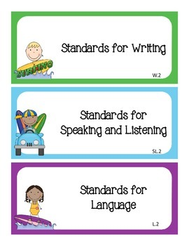 Common Core I Can Statements ELA Grade 2 Surfing