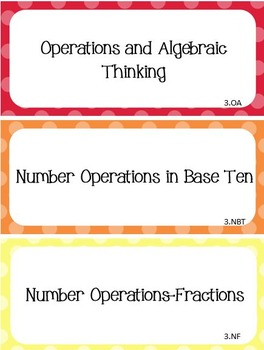 Common Core I Can Statements Mathematics K to 5 Bundle