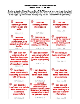 "Common Core ""I Can"" Task Cards - Second Grade"