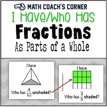 Fractions as Parts of a Whole: I Have/Who Has Game