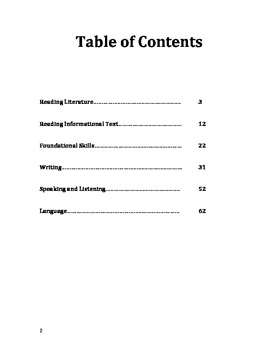 Common Core Ideas & Reflections Lesson Guide: 3rd Grade English Language Arts