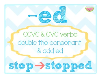 CCSS - Inflectional Endings Poster set {Chevron}