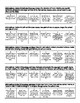 Common Core Informational Reading Standards (K-5)