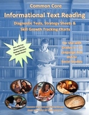 Common Core: Informational Reading Tools(Pre-Tests,Strateg