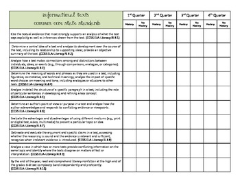 Common Core Informational Standards Table Grade 8
