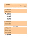 Common Core Informational Text Checklist 8th grade