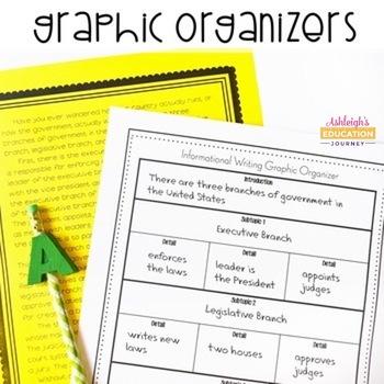 Informational Writing Unit - Writing Workshop