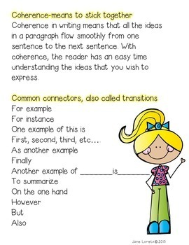 Common Core Informative-Explanatory Writing Lessons (gradual release model)
