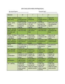 Common Core Informative Writing Rubric 4th grade