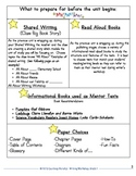 Common Core Informative/Explanatory Writing- 1st Grade All About Unit