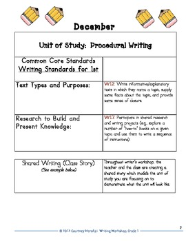 Common Core Informative/Explanatory Writing- 1st Grade How-To Unit