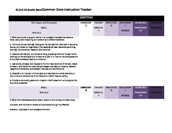 Common Core Instruction Tracker (ELA 9-10 Grade Band)