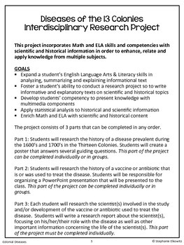 Diseases of Colonial America Interdisciplinary Project