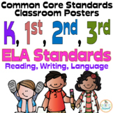 Common Core K-3 ELA Posters (I can...) Melonheadz Edition