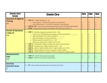 Common Core K-5 Elementary Math Checklist