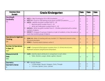 Common Core K-5 Elementary Math Checklist