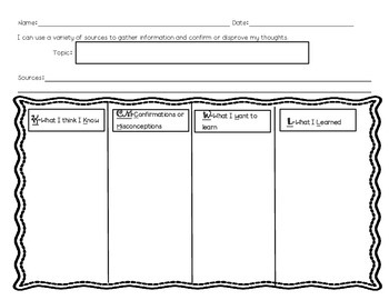 Common Core KCMWL Confirmations and Misconceptions Organizer