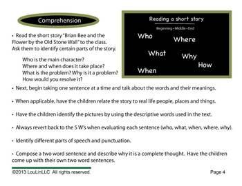 Creative Group Writing Method