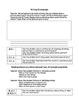 Common Core Kindergarten Assessment ~ Kinder ELA Test