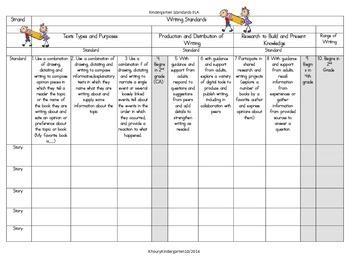Common Core Kindergarten  ELA