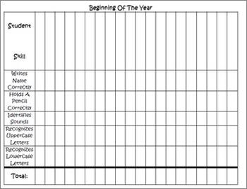 Common Core Kindergarten ELA Assessment ~ All School Year