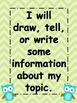 Common Core Kindergarten Informational Writing Standard