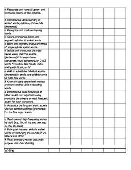 Common Core Kindergarten Language Arts {checklist}