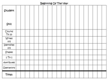 Common Core Kindergarten Math Assessment ~ All School Year ~ All Standards