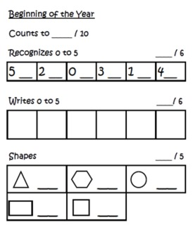 Kindergarten Common Core Math Assessment ~  All Standards ~ Entire Year