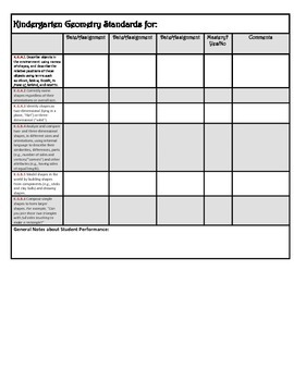 Common Core: Kindergarten Math Checklist