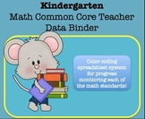{Common Core} Kindergarten Math Progress Monitoring Documents